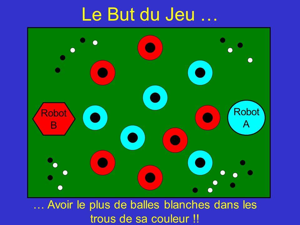 Robot B Robot A Le But du Jeu … … Avoir le plus de balles blanches dans les trous de sa couleur !!