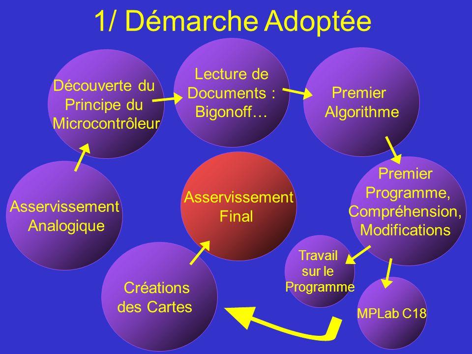 1/ Démarche Adoptée Asservissement Analogique Lecture de Documents : Bigonoff… Découverte du Principe du Microcontrôleur Premier Algorithme Premier Pr