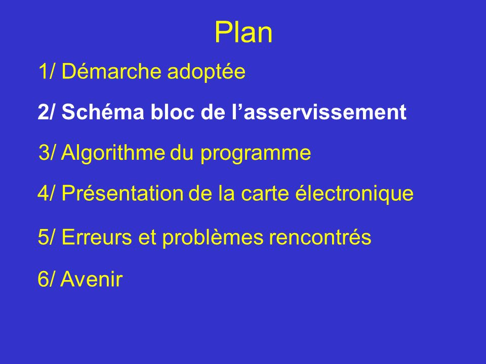 Plan 2/ Schéma bloc de lasservissement 3/ Algorithme du programme 5/ Erreurs et problèmes rencontrés 6/ Avenir 1/ Démarche adoptée 4/ Présentation de