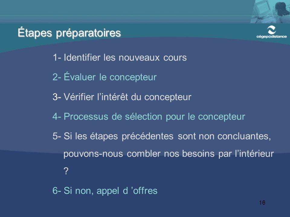 16 1- Identifier les nouveaux cours 2- Évaluer le concepteur 3- Vérifier lintérêt du concepteur 4- Processus de sélection pour le concepteur 5- Si les