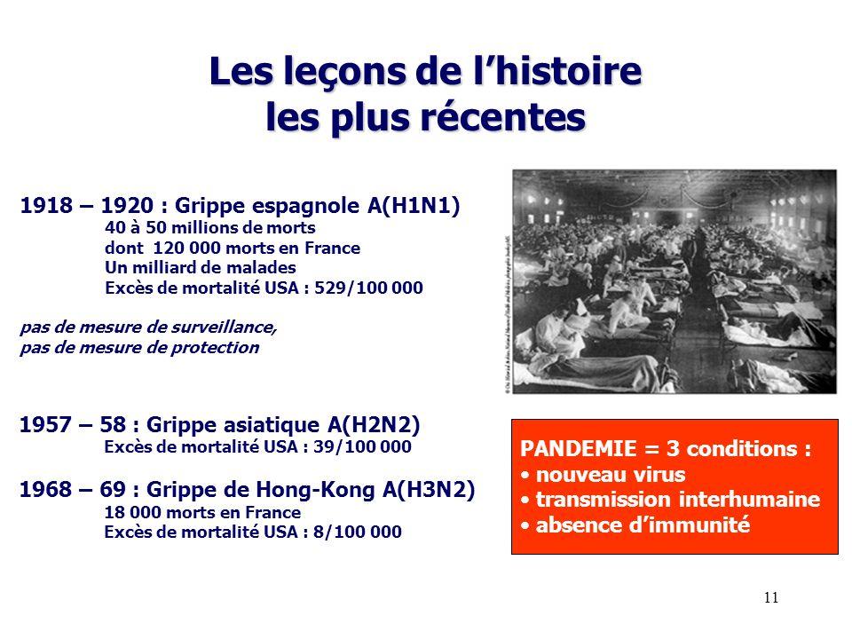 12 HaNb H1N1 1918 Emergence du virus H1N1 en 1918 par mutation dun virus aviaire qui sest adapté à lHomme COMMENT PEUT APPARAÎTRE UN NOUVEAU VIRUS .