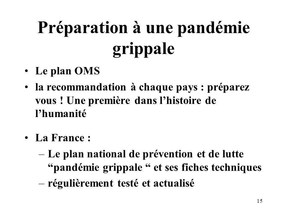 15 Préparation à une pandémie grippale Le plan OMS la recommandation à chaque pays : préparez vous ! Une première dans lhistoire de lhumanité La Franc