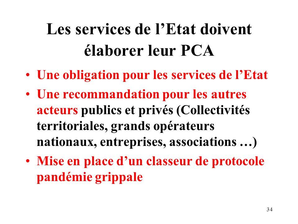 35 La préparation du secteur social et médico-social Les recommandations DGAS de mars 2007