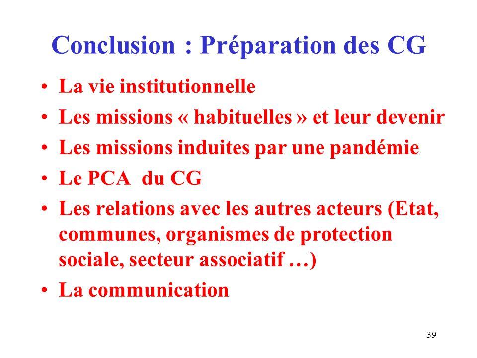 39 Conclusion : Préparation des CG La vie institutionnelle Les missions « habituelles » et leur devenir Les missions induites par une pandémie Le PCA