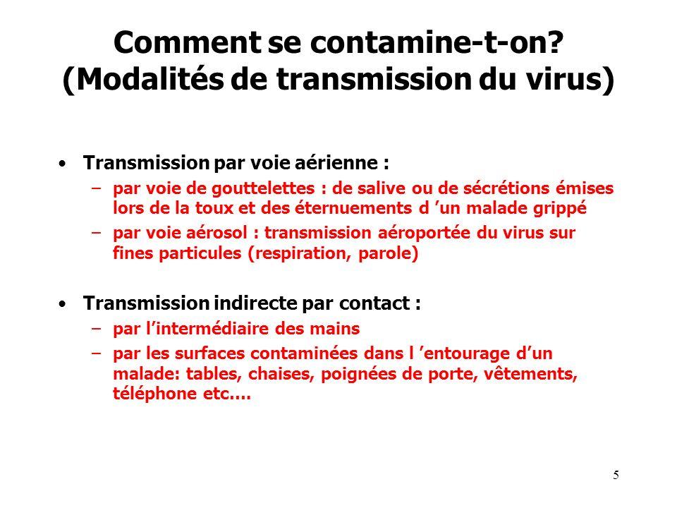 6 La contamination Excrétion :