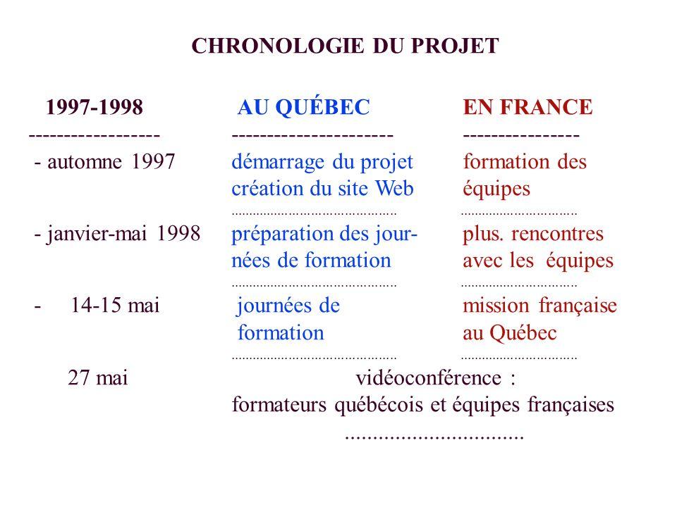 1998-1999 AU QUÉBEC EN FRANCE ---------------------------------------- ----------------- - automne 1998mise en ligne des formation de scénarios québécois nouvelles équipes.............................................................................