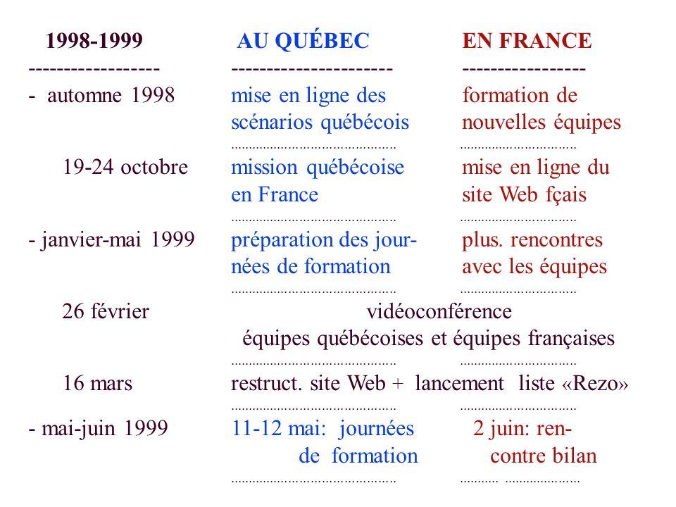 1999-2000 AU QUÉBEC EN FRANCE ---------------------------------------- ---------------- - automne 1999 mise en ligne des scénarios québécois et des séquences françaises.............................................................................