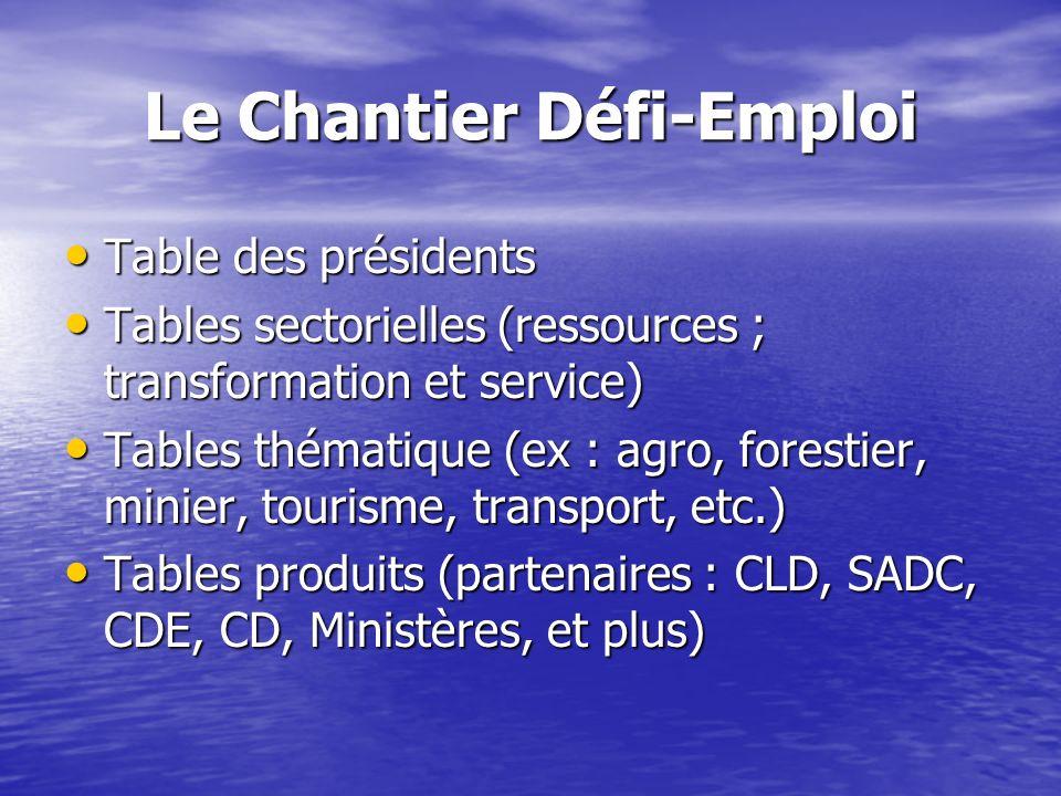 Le Chantier Défi-Emploi Table des présidents Table des présidents Tables sectorielles (ressources ; transformation et service) Tables sectorielles (re