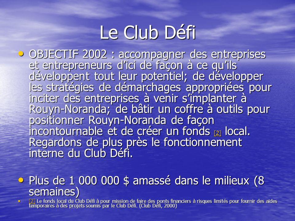 Le Club Défi OBJECTIF 2002 : accompagner des entreprises et entrepreneurs dici de façon à ce quils développent tout leur potentiel; de développer les