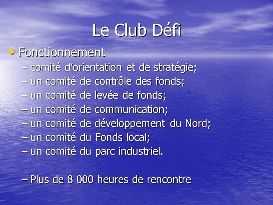 Le Club Défi Fonctionnement Fonctionnement –comité dorientation et de stratégie; –un comité de contrôle des fonds; –un comité de levée de fonds; –un c