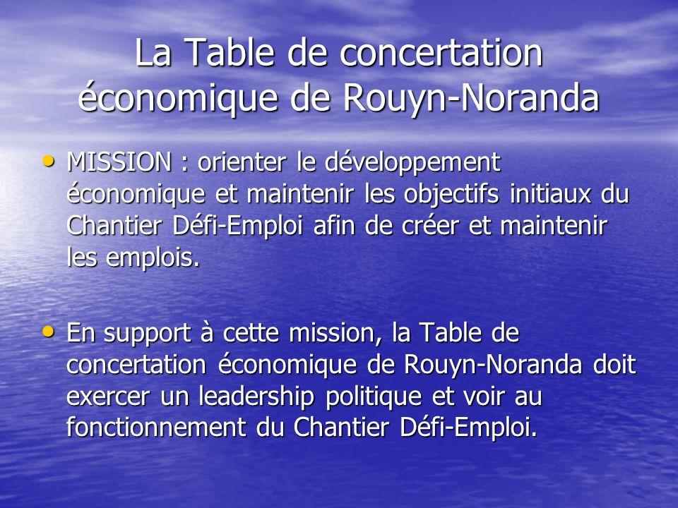 La Table de concertation économique de Rouyn-Noranda MISSION : orienter le développement économique et maintenir les objectifs initiaux du Chantier Dé
