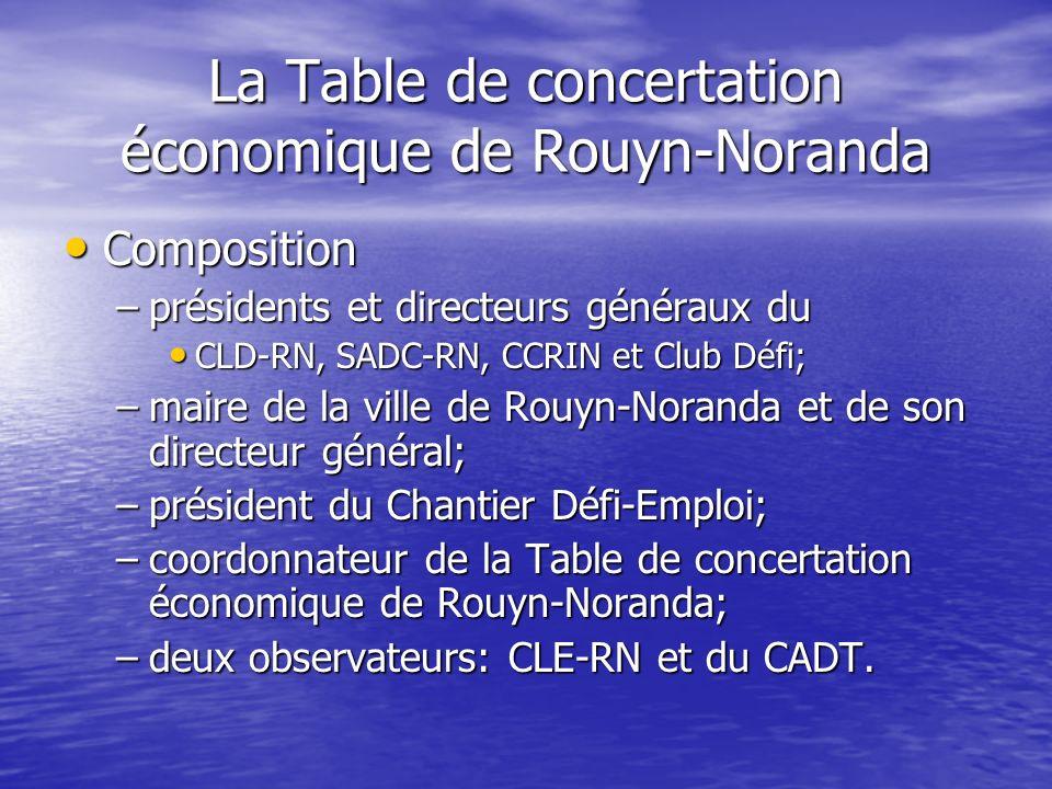 La Table de concertation économique de Rouyn-Noranda Composition Composition –présidents et directeurs généraux du CLD-RN, SADC-RN, CCRIN et Club Défi