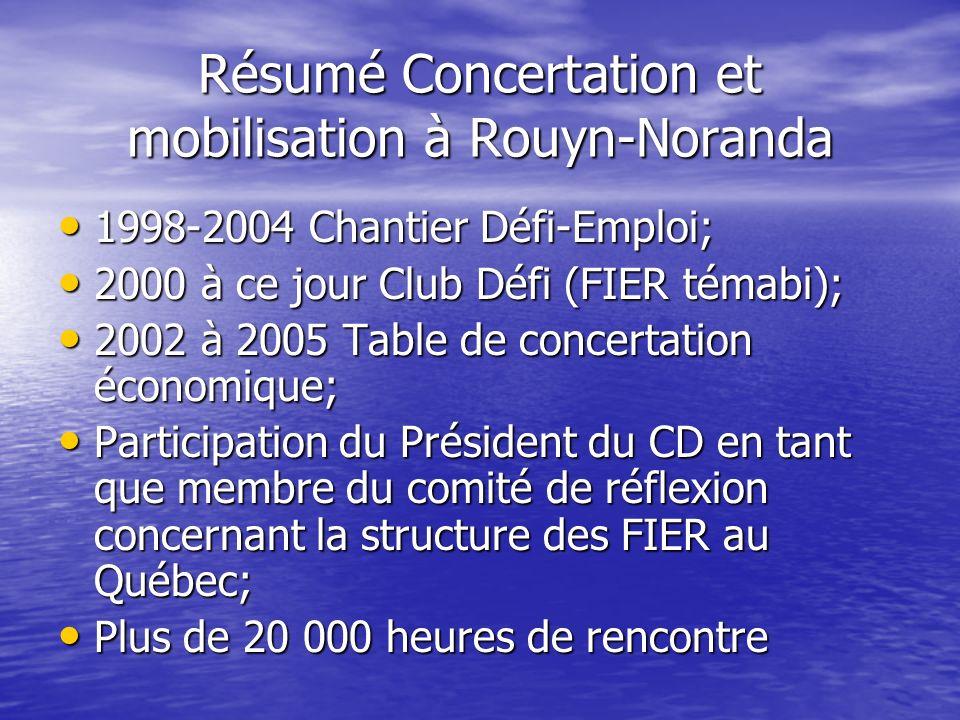 Résumé Concertation et mobilisation à Rouyn-Noranda 1998-2004 Chantier Défi-Emploi; 1998-2004 Chantier Défi-Emploi; 2000 à ce jour Club Défi (FIER tém