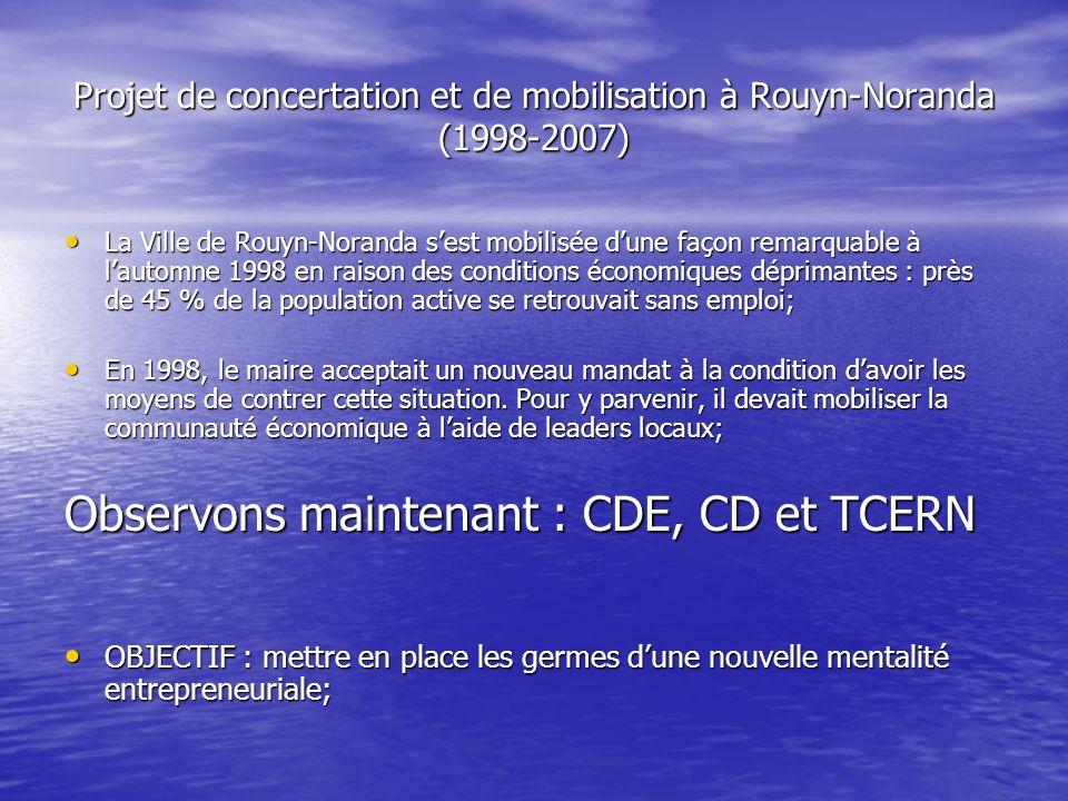 La Table de concertation économique de Rouyn-Noranda Composition Composition –présidents et directeurs généraux du CLD-RN, SADC-RN, CCRIN et Club Défi; CLD-RN, SADC-RN, CCRIN et Club Défi; –maire de la ville de Rouyn-Noranda et de son directeur général; –président du Chantier Défi-Emploi; –coordonnateur de la Table de concertation économique de Rouyn-Noranda; –deux observateurs: CLE-RN et du CADT.
