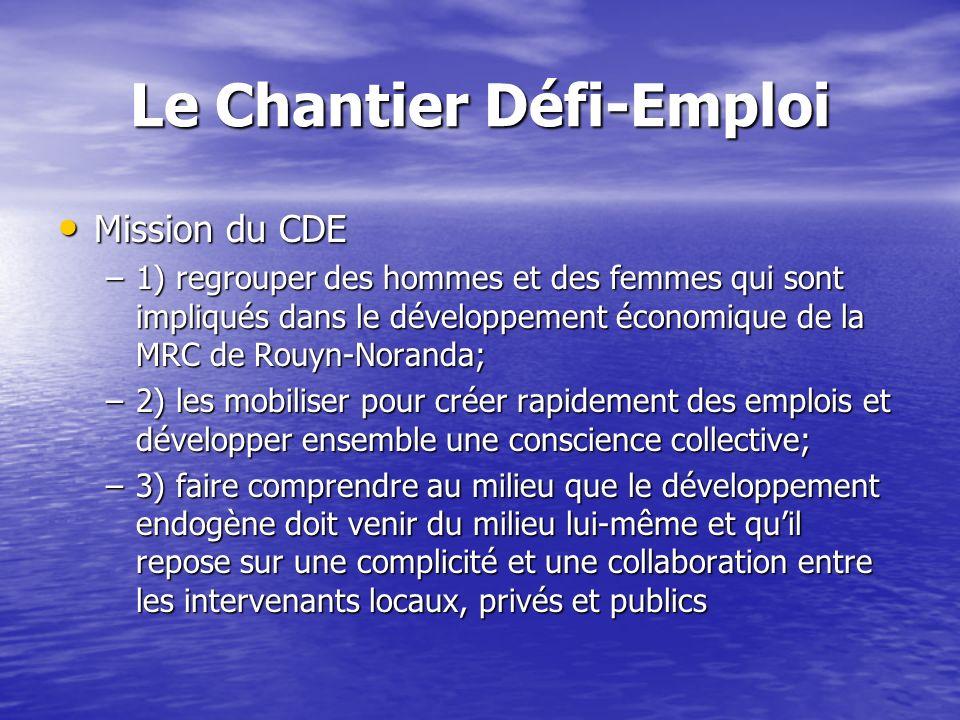 Le Chantier Défi-Emploi Mission du CDE Mission du CDE –1) regrouper des hommes et des femmes qui sont impliqués dans le développement économique de la