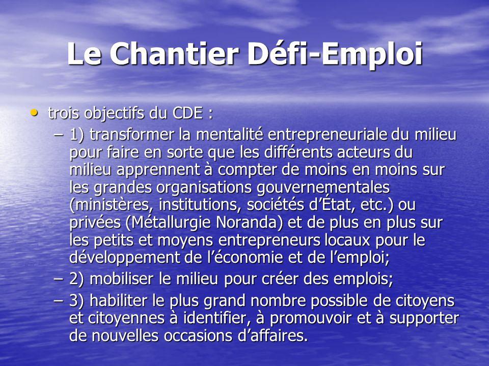 Le Chantier Défi-Emploi trois objectifs du CDE : trois objectifs du CDE : –1) transformer la mentalité entrepreneuriale du milieu pour faire en sorte