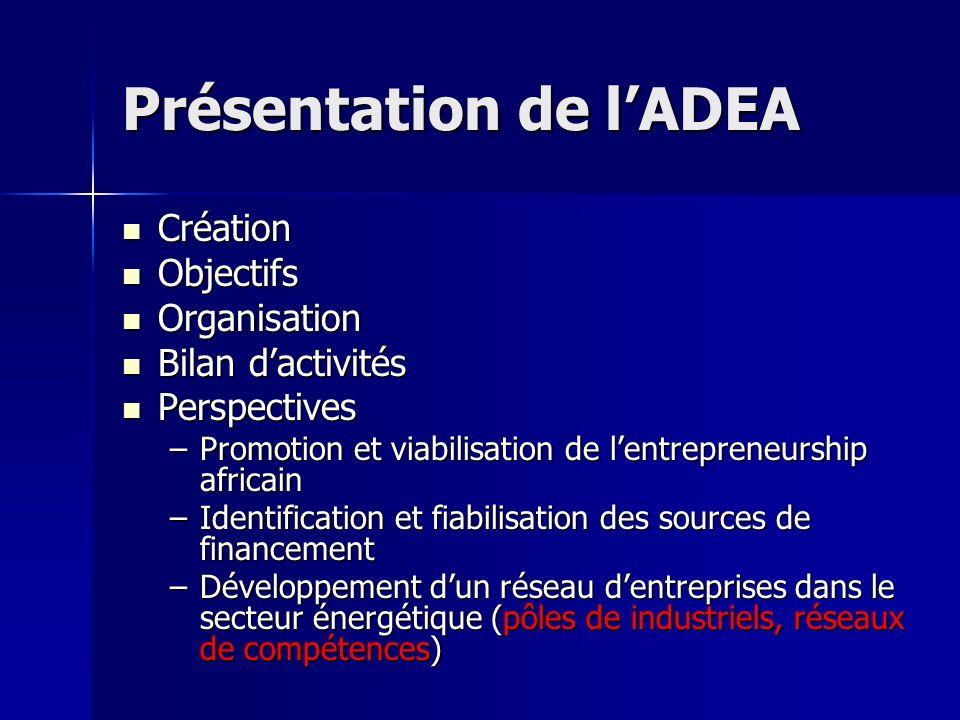 Présentation de lADEA Création Création Objectifs Objectifs Organisation Organisation Bilan dactivités Bilan dactivités Perspectives Perspectives –Pro