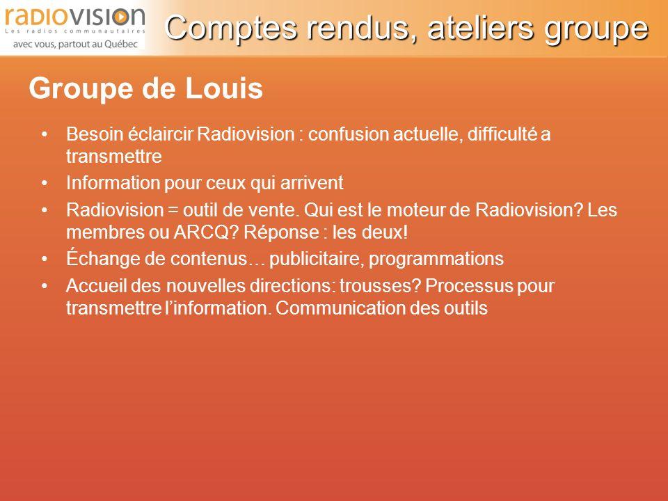 Besoin éclaircir Radiovision : confusion actuelle, difficulté a transmettre Information pour ceux qui arrivent Radiovision = outil de vente.