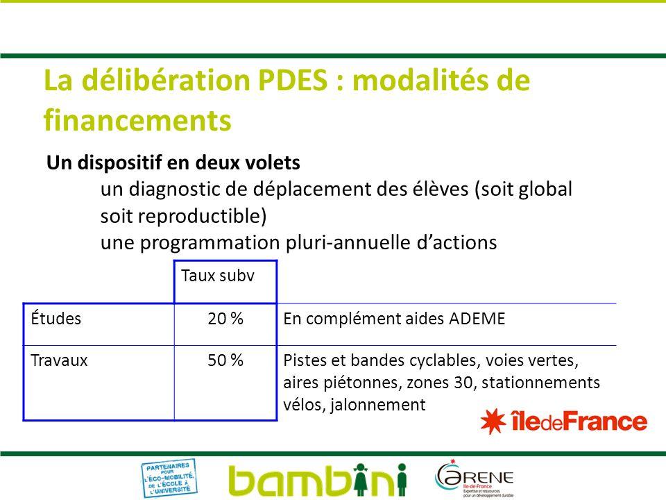 La délibération PDES : modalités de financements Un dispositif en deux volets un diagnostic de déplacement des élèves (soit global soit reproductible)