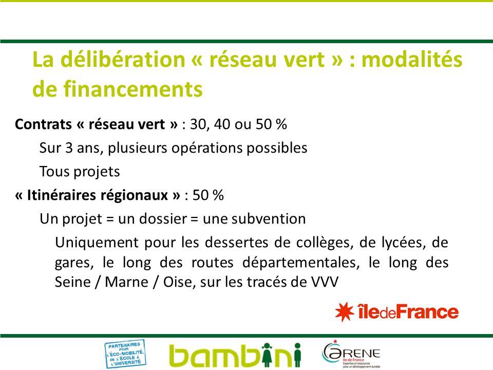 Contrats « réseau vert » : 30, 40 ou 50 % Sur 3 ans, plusieurs opérations possibles Tous projets « Itinéraires régionaux » : 50 % Un projet = un dossi