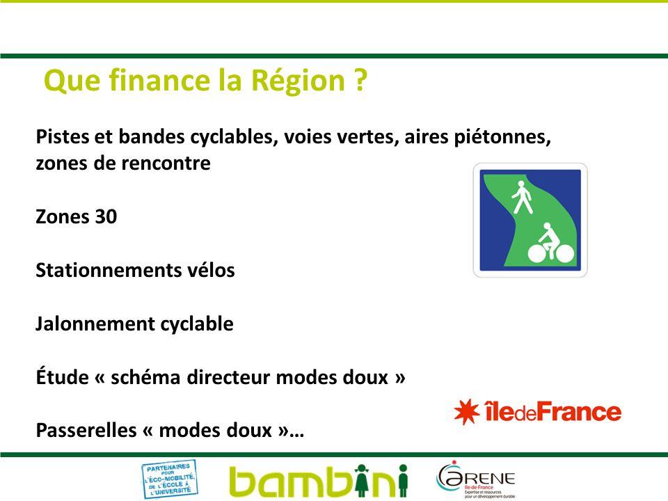 Que finance la Région ? Pistes et bandes cyclables, voies vertes, aires piétonnes, zones de rencontre Zones 30 Stationnements vélos Jalonnement cyclab