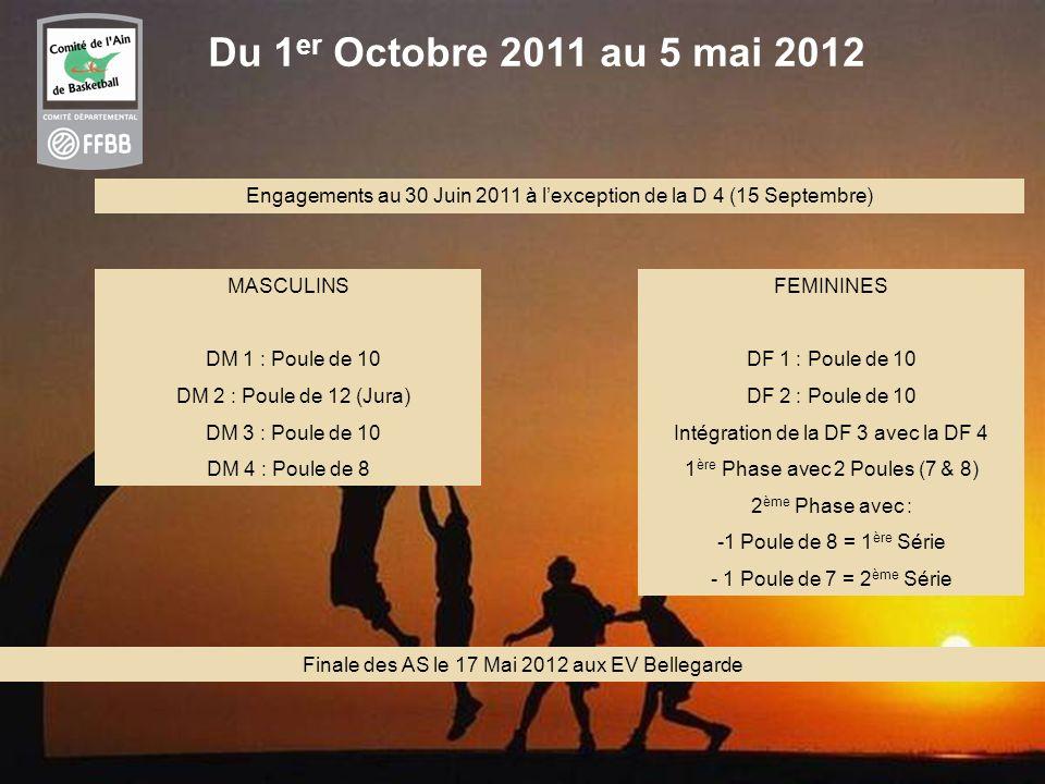 14 Du 1 er Octobre 2011 au 5 mai 2012 Engagements au 30 Juin 2011 à lexception de la D 4 (15 Septembre) MASCULINS DM 1 : Poule de 10 DM 2 : Poule de 12 (Jura) DM 3 : Poule de 10 DM 4 : Poule de 8 FEMININES DF 1 : Poule de 10 DF 2 : Poule de 10 Intégration de la DF 3 avec la DF 4 1 ère Phase avec 2 Poules (7 & 8) 2 ème Phase avec : -1 Poule de 8 = 1 ère Série - 1 Poule de 7 = 2 ème Série Finale des AS le 17 Mai 2012 aux EV Bellegarde