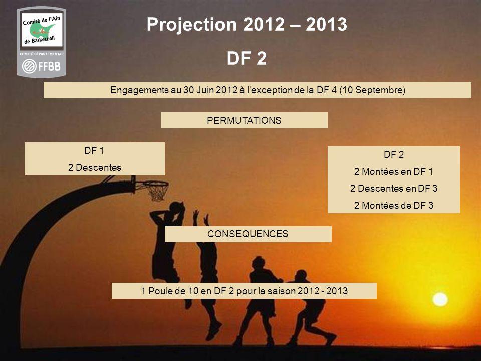16 Projection 2012 – 2013 DF 2 PERMUTATIONS Engagements au 30 Juin 2012 à lexception de la DF 4 (10 Septembre) DF 2 2 Montées en DF 1 2 Descentes en DF 3 2 Montées de DF 3 DF 1 2 Descentes CONSEQUENCES 1 Poule de 10 en DF 2 pour la saison 2012 - 2013