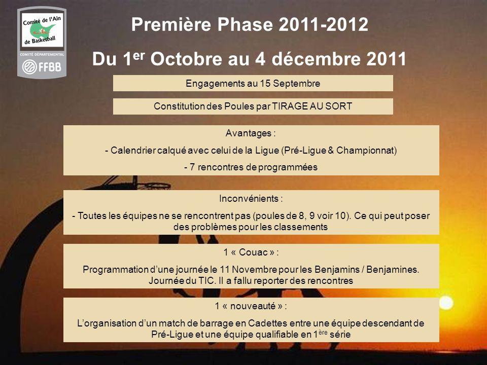 4 Première Phase 2011-2012 Du 1 er Octobre au 4 décembre 2011 Engagements au 15 Septembre Avantages : - Calendrier calqué avec celui de la Ligue (Pré-Ligue & Championnat) - 7 rencontres de programmées Inconvénients : - Toutes les équipes ne se rencontrent pas (poules de 8, 9 voir 10).