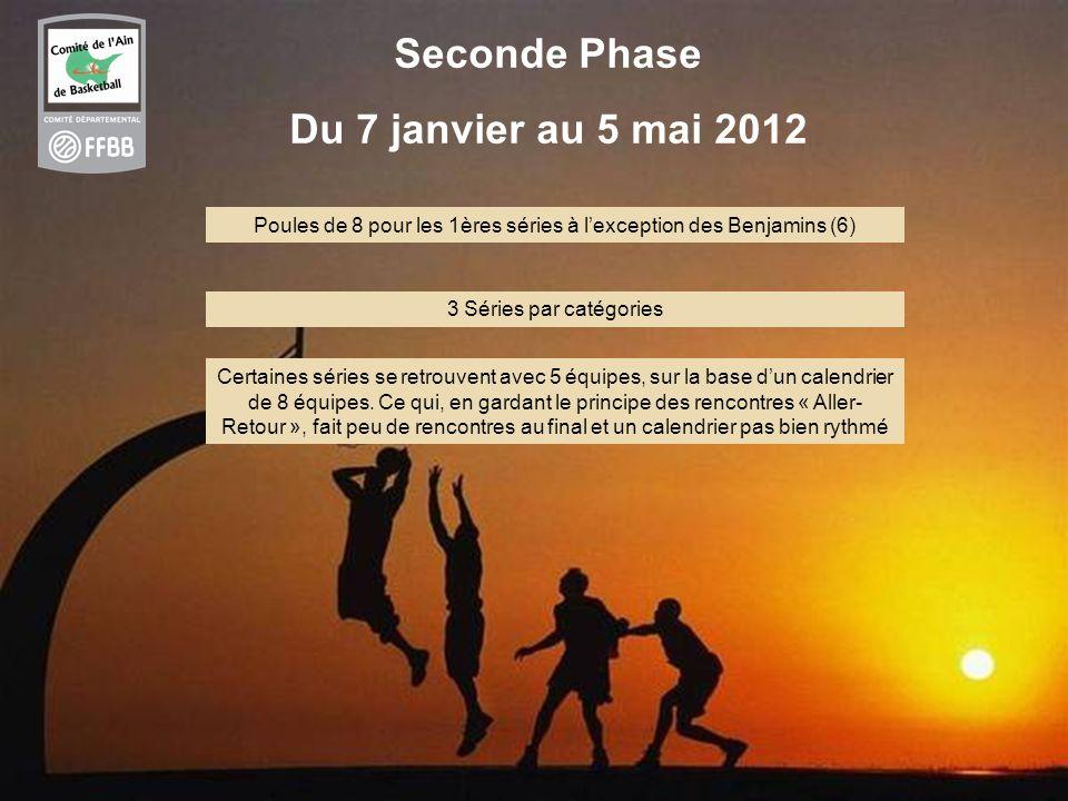5 Seconde Phase Du 7 janvier au 5 mai 2012 Poules de 8 pour les 1ères séries à lexception des Benjamins (6) 3 Séries par catégories Certaines séries se retrouvent avec 5 équipes, sur la base dun calendrier de 8 équipes.