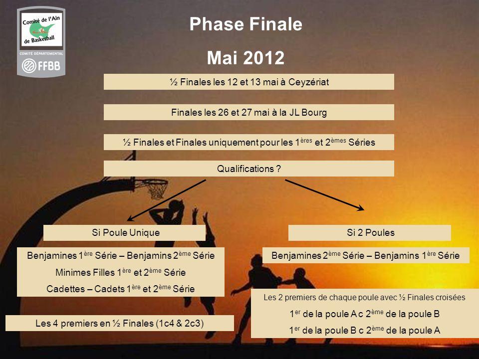 6 Phase Finale Mai 2012 ½ Finales les 12 et 13 mai à Ceyzériat Finales les 26 et 27 mai à la JL Bourg ½ Finales et Finales uniquement pour les 1 ères et 2 èmes Séries Qualifications .