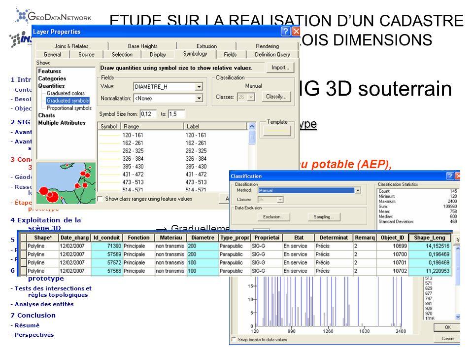 ETUDE SUR LA REALISATION DUN CADASTRE DU SOUS-SOL EN TROIS DIMENSIONS Conception dun SIG 3D souterrain Sommaire 1 Introduction - Contexte - Besoins -