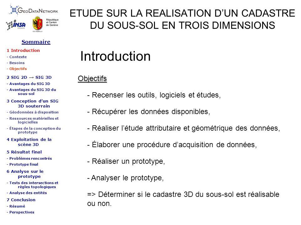 ETUDE SUR LA REALISATION DUN CADASTRE DU SOUS-SOL EN TROIS DIMENSIONS Introduction Objectifs Sommaire 1 Introduction - Contexte - Besoins - Objectifs