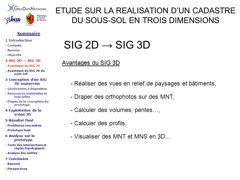 ETUDE SUR LA REALISATION DUN CADASTRE DU SOUS-SOL EN TROIS DIMENSIONS SIG 2D SIG 3D Avantages du SIG 3D du sous-sol Sommaire 1 Introduction - Contexte - Besoins - Objectifs 2 SIG 2D SIG 3D - Avantages du SIG 3D - Avantages du SIG 3D du sous-sol 3 Conception dun SIG 3D souterrain - Géodonnées à disposition - Ressources matérielles et logicielles - Étapes de la conception du prototype 4 Exploitation de la scène 3D 5 Résultat final - Problèmes rencontrés - Prototype final 6 Analyse sur le prototype - Tests des intersections et règles topologiques - Analyse des entités 7 Conclusion - Résumé - Perspectives - Visualiser et analyser les réseaux en fonction de leur altitude, - Calculer des intersections entre les réseaux et autres objets souterrains (bâtis, géotechniques…), - Visualiser et analyser les couches géologiques...