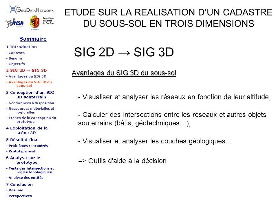 ETUDE SUR LA REALISATION DUN CADASTRE DU SOUS-SOL EN TROIS DIMENSIONS Conception dun SIG 3D souterrain Sommaire 1 Introduction - Contexte - Besoins - Objectifs 2 SIG 2D SIG 3D - Avantages du SIG 3D - Avantages du SIG 3D du sous-sol 3 Conception dun SIG 3D souterrain - Géodonnées à disposition - Ressources matérielles et logicielles - Étapes de la conception du prototype 4 Exploitation de la scène 3D 5 Résultat final - Problèmes rencontrés - Prototype final 6 Analyse sur le prototype - Tests des intersections et règles topologiques - Analyse des entités 7 Conclusion - Résumé - Perspectives Géodonnées à disposition - Géodonnées du cadastre souterrain, - Géodonnées du cadastre, - Données « chantier » - Géodonnées géologiques.