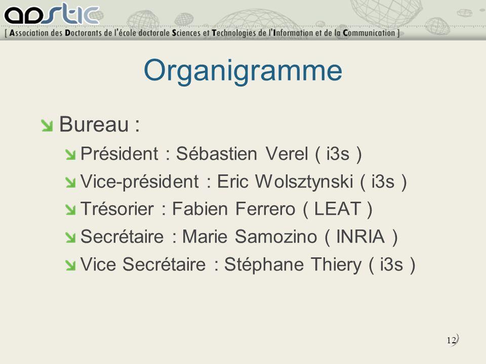 12 Organigramme Bureau : Président : Sébastien Verel ( i3s ) Vice-président : Eric Wolsztynski ( i3s ) Trésorier : Fabien Ferrero ( LEAT ) Secrétaire : Marie Samozino ( INRIA ) Vice Secrétaire : Stéphane Thiery ( i3s )