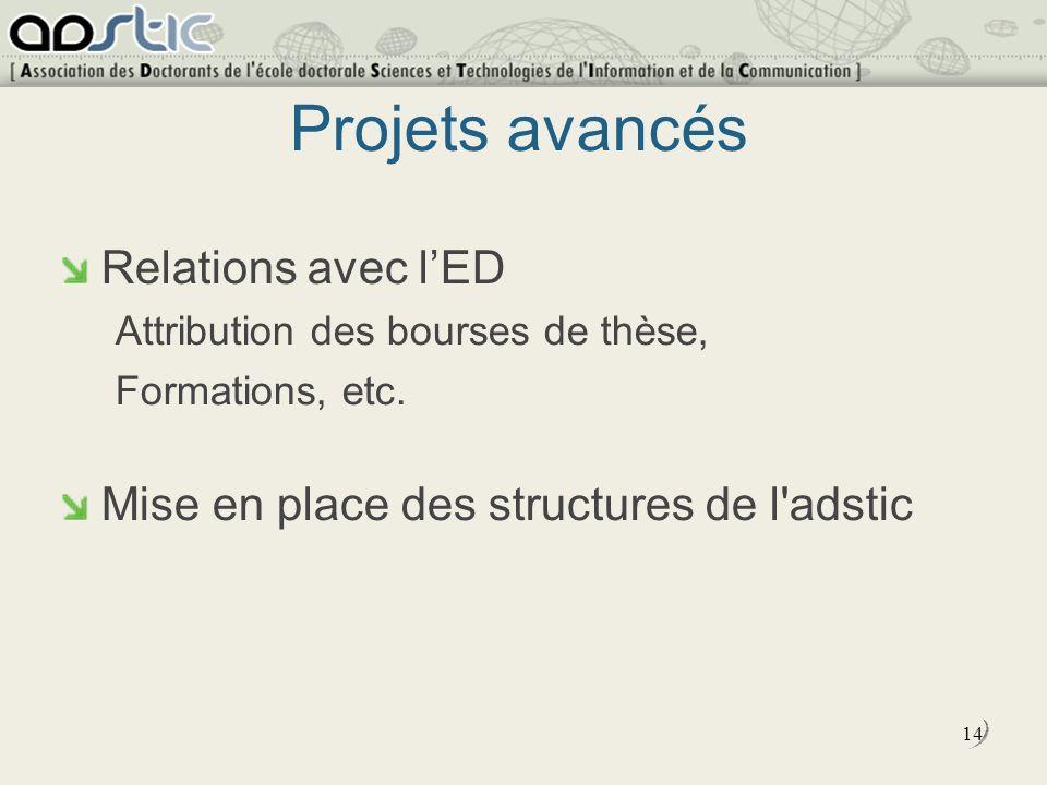 14 Projets avancés Relations avec lED Attribution des bourses de thèse, Formations, etc.