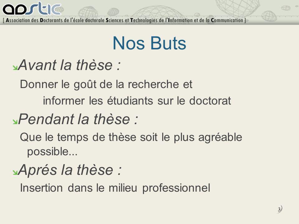 3 Nos Buts Avant la thèse : Donner le goût de la recherche et informer les étudiants sur le doctorat Pendant la thèse : Que le temps de thèse soit le plus agréable possible...