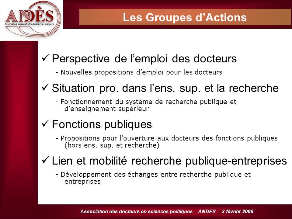 Association des docteurs en sciences politiques – ANDES – 3 février 2006 Perspective de lemploi des docteurs - Nouvelles propositions demploi pour les docteurs Situation pro.