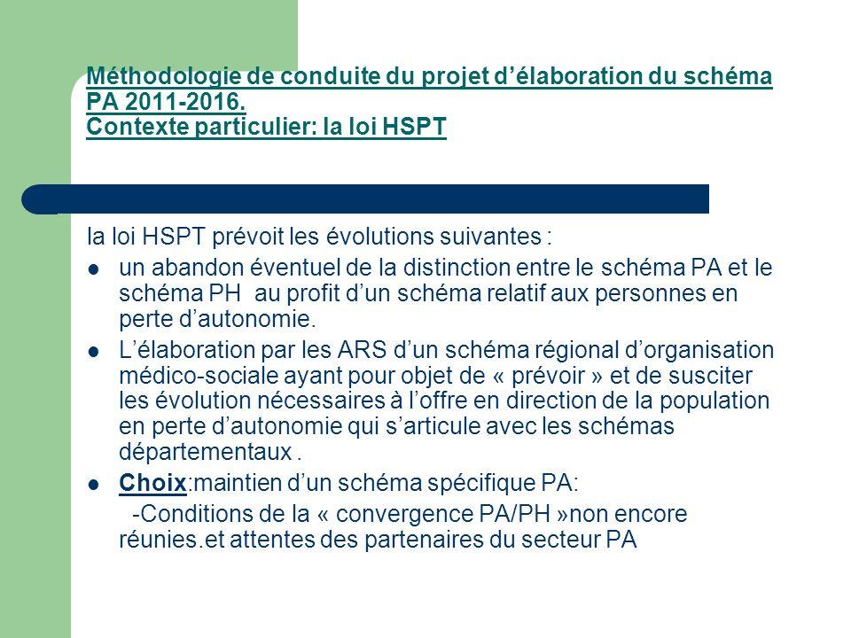 Méthodologie de conduite du projet délaboration du schéma PA 2011-2016. Contexte particulier: la loi HSPT la loi HSPT prévoit les évolutions suivantes