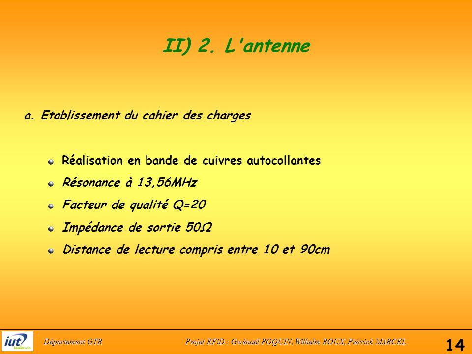 Plan de la soutenance I) L identification par radio fréquence 1.Qu est-ce que le RfiD .