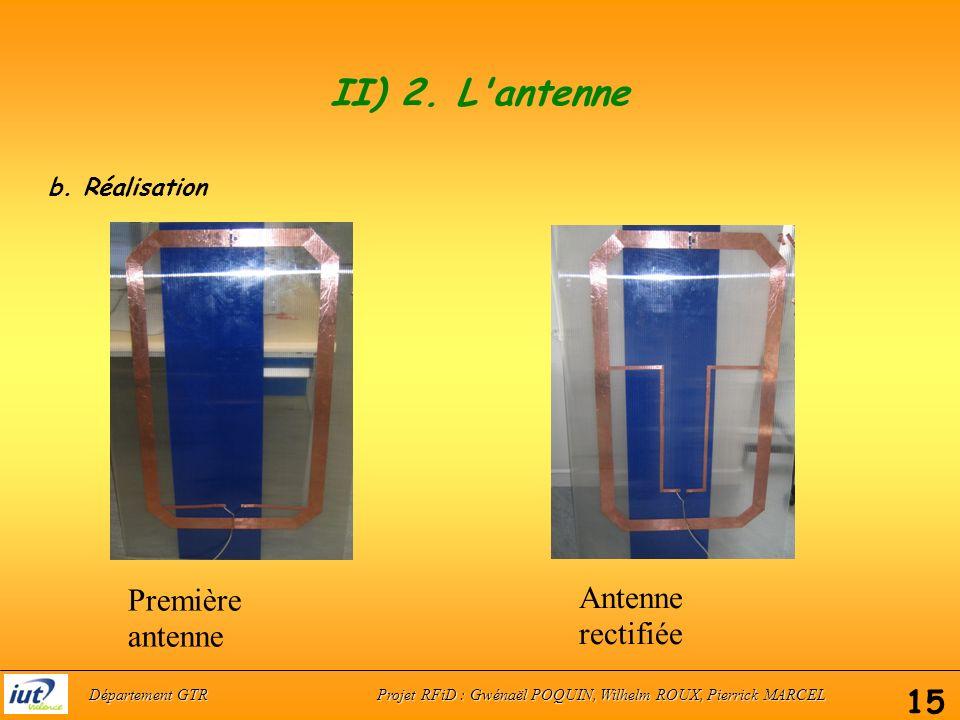II) 2.L antenne a.