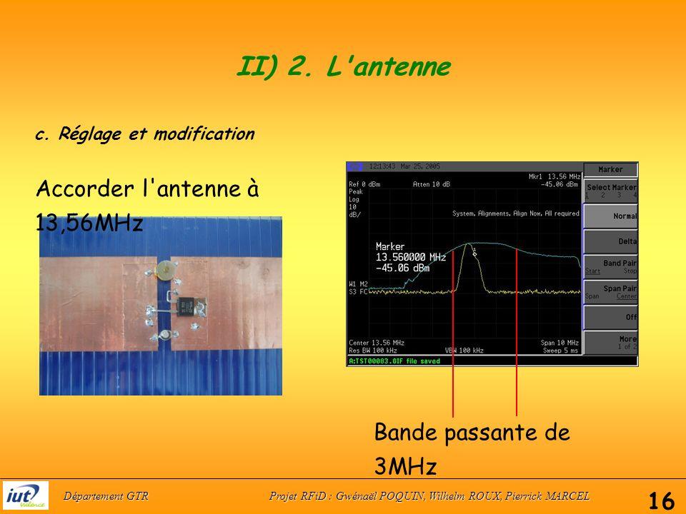 II) 2.L antenne b.