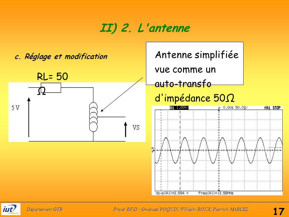 II) 2.L antenne c.