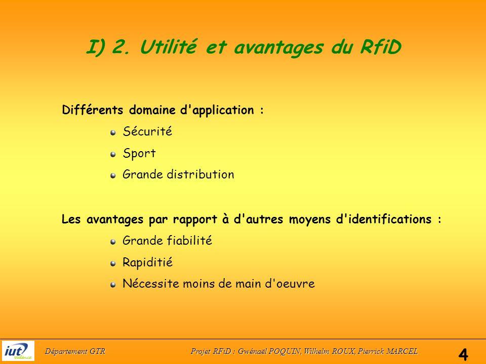 I) 1.Qu est-ce que le RfiD . Sa naissance, son dévellopement.