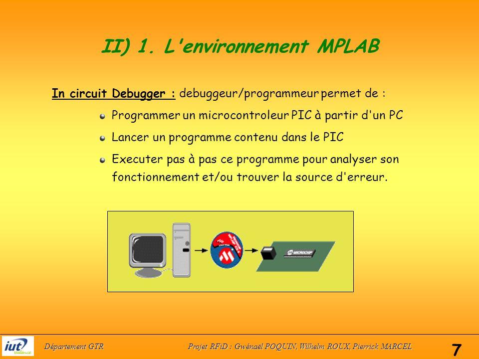 II) 1.L environnement MPLAB a.