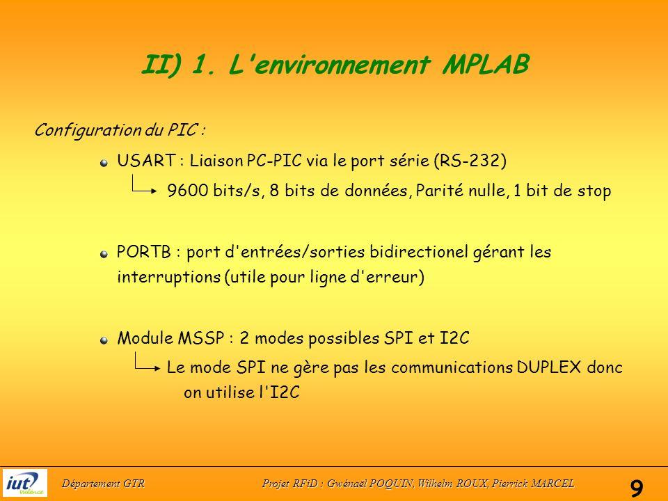 II) 1.L environnement MPLAB b.
