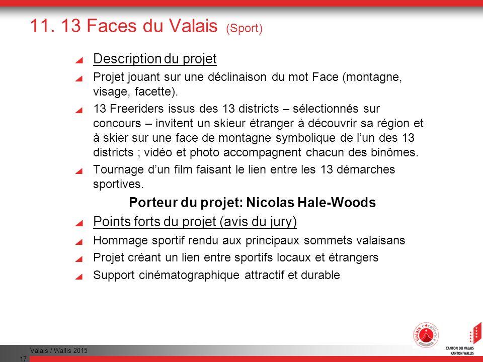 Valais / Wallis 2015 17 11. 13 Faces du Valais (Sport) Description du projet Projet jouant sur une déclinaison du mot Face (montagne, visage, facette)