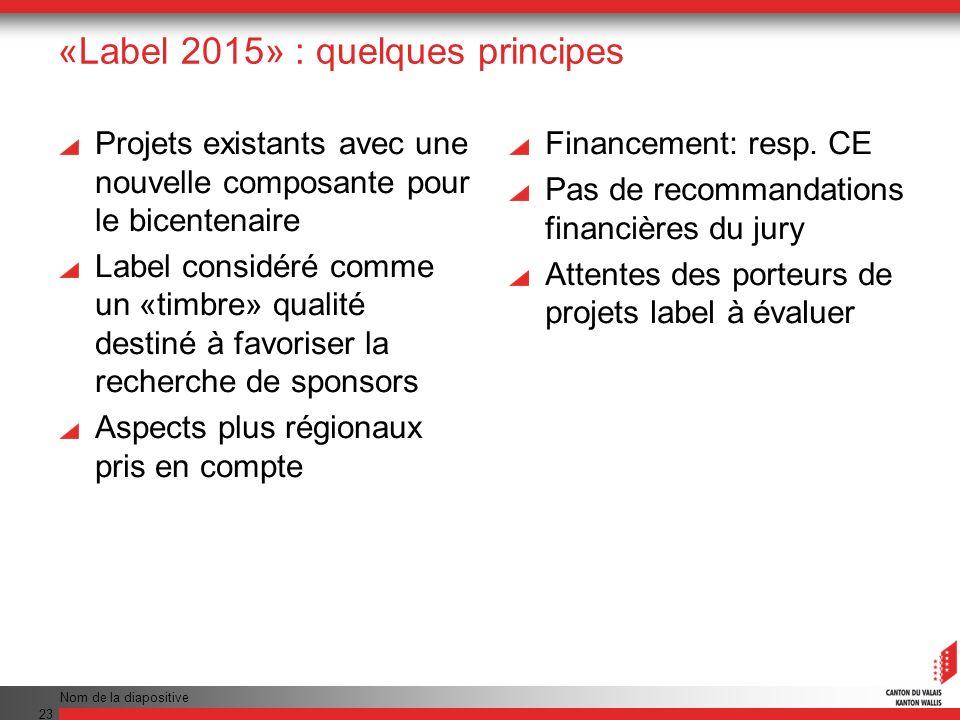 «Label 2015» : quelques principes Projets existants avec une nouvelle composante pour le bicentenaire Label considéré comme un «timbre» qualité destiné à favoriser la recherche de sponsors Aspects plus régionaux pris en compte Financement: resp.
