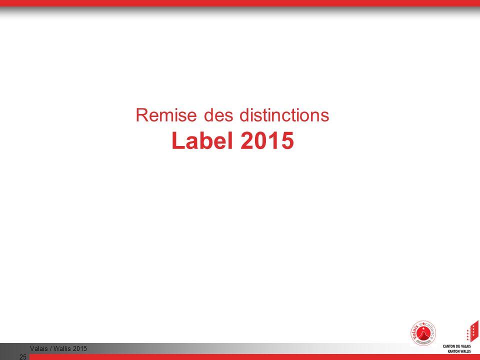 Valais / Wallis 2015 25 Remise des distinctions Label 2015
