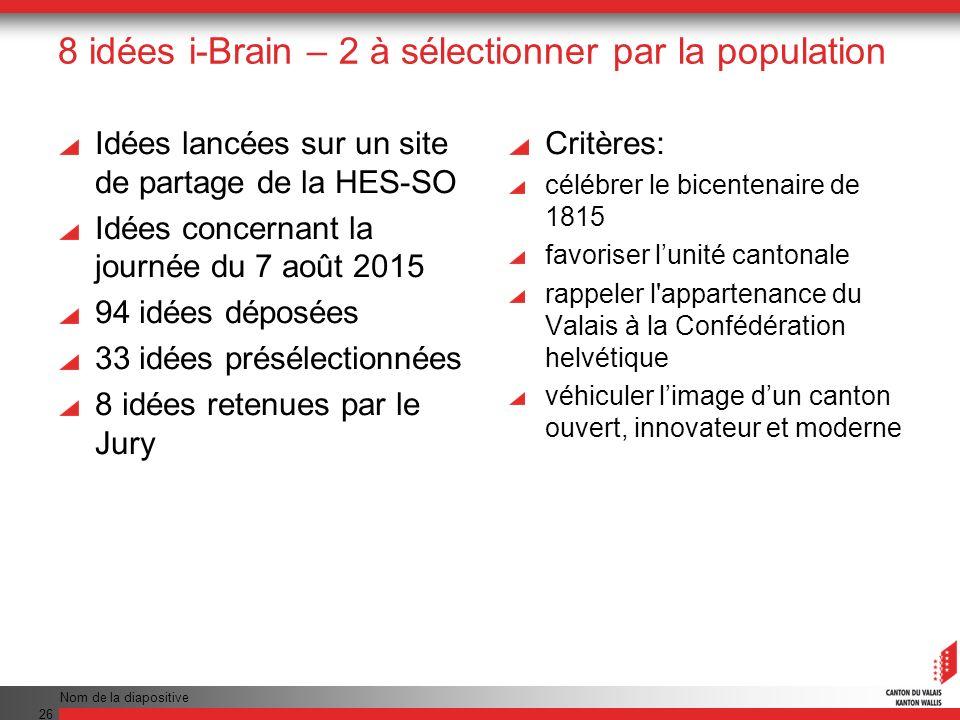 8 idées i-Brain – 2 à sélectionner par la population Idées lancées sur un site de partage de la HES-SO Idées concernant la journée du 7 août 2015 94 i